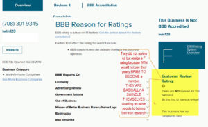 ABC News called the BBB a shake down racket